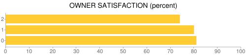 loom leaf comparison chart